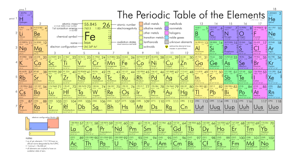 Periodic_table_large